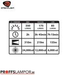 Streamlight Stinger DS LED HP